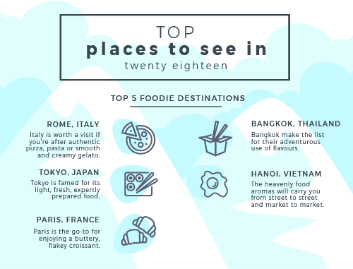 foodie-holiday-destinations