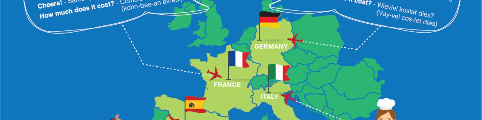 top-10-phrases-you-need-to-know-before-your-trip-to-europe