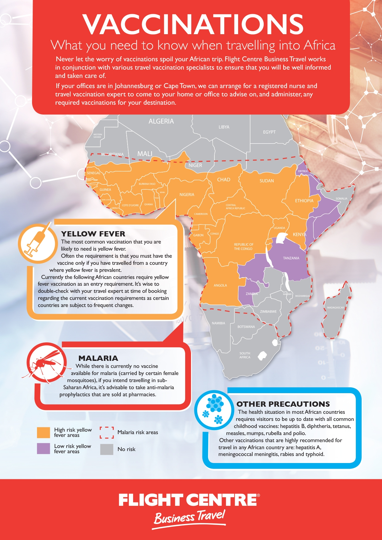 infographic - yellow fever and malaria in africa