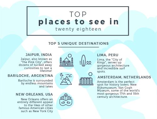 unique-holiday-destinations